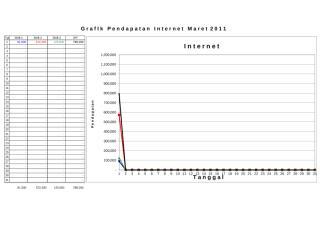 01. Maret 2011 grafik client.xls