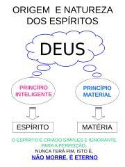 AULA - Origem e natureza dos ESPÍRITOS.pps