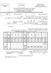 بطاقة درجات الصف السادس 2013 - 2014.doc
